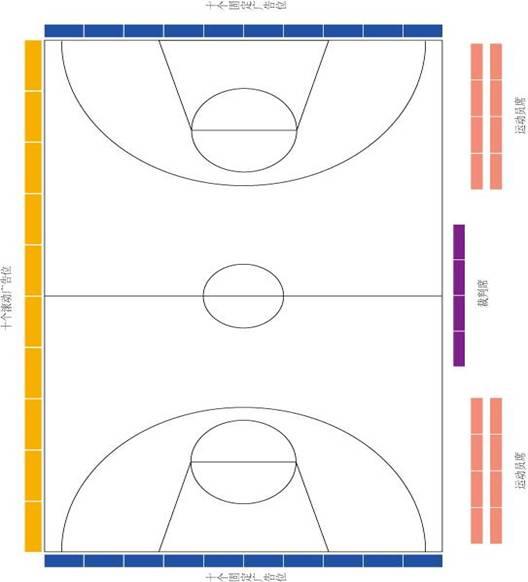 目錄 一、2011年NBL全國男子籃球聯賽賽事播出情況 二、江蘇同曦籃球俱樂部賽事及媒體宣傳情況 (1)、播出總場次(2)、直播場次(3)、錄播場次(4)、省級地面頻道及地市電視臺播出場次(5)、賽事節目:1、預測評球節目 2、賽事精華節目 3、精彩總匯節目 (6)、其他媒體的宣傳情況 三、媒體合作概況 四、賽事期間與媒體的互動宣傳情況 (1)、《東方文化周刊》軟文宣傳 (2)、南京立群廣告公司 (3)、南京搜房網 (4)、《樂學少年報》 (5)、與118114號碼百事通合作 (6)、其他贊助商 五、總